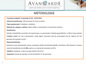 Avangarde 2